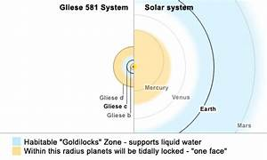 Gliese Solar System Planets - Pics about space