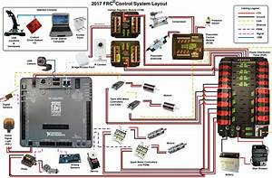 Basic Electrical Components And Wiring Diagram