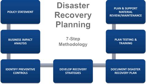 Disaster Restoration Services When Disaster Strikes Will You. Dallas Financial Advisors Aflac Cancer Center. Online Press Release Sites Single Moms Grants. Dominican Republic Hotel Packages. Business Management Certificate Program. Cruises Leaving From Athens Cisco Dmz Design. Immigration Lawyer In Arlington Va. The Best Mascara For Short Thin Lashes. Curry Plumbing Lakeland Fl Paypal For Mobile