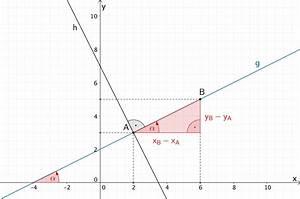 Senkrechte Gerade Berechnen : 1 1 1 lineare funktion mathelike ~ Themetempest.com Abrechnung