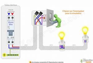 Cabler Un Va Et Vient : montage c blage branchement d un interrupteur simple allumage comment brancher un interrupteur ~ Voncanada.com Idées de Décoration