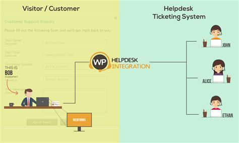 indeed help desk support help desk wordpress best home design 2018