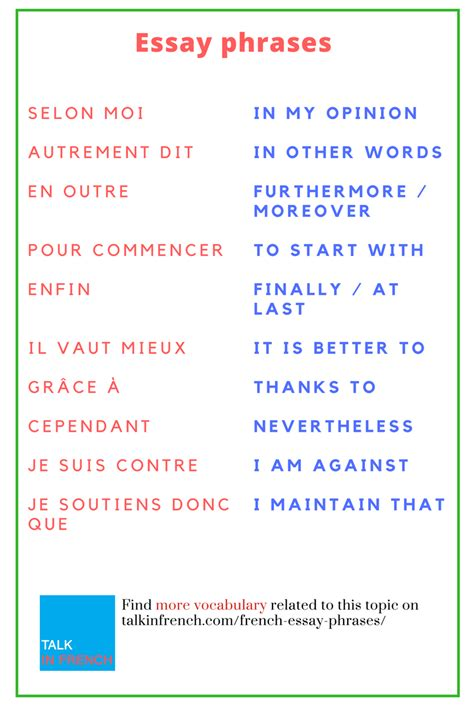30 Useful French Essay Phrases   Basic french words ...