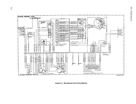 figure 3 1 m43 detector unit wiring diagram