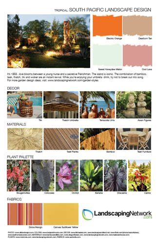 landscape sheets garden style design sheets landscaping network