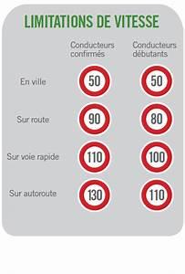 Limitation De Vitesse En France : conduite accompagn e aac permis apr ~ Medecine-chirurgie-esthetiques.com Avis de Voitures