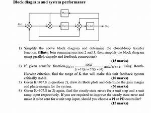 Solved  Block Diagram And System Performance H  S  R S