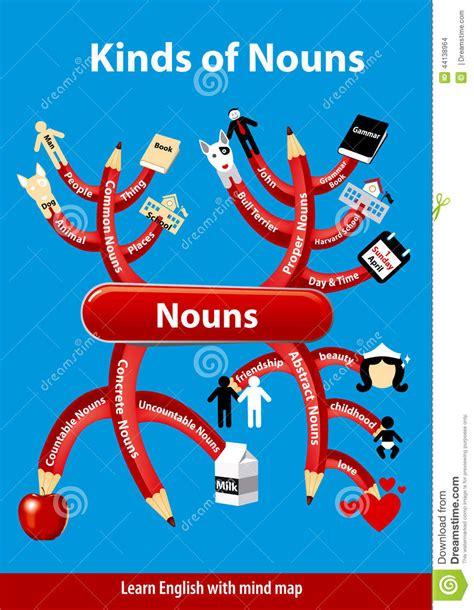 nouns cartoons illustrations vector stock images