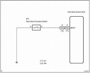 Toyota Sienna Service Manual  Back Door Courtesy Switch