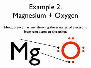 Wiring Diagram  11 Electron Dot Diagram For Magnesium