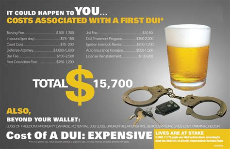 The Cost Of A DUI - How To Avoid More DUI Cost Fees