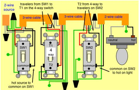 electrical   switch problem doityourselfcom