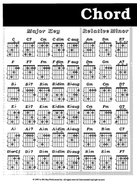 guitar chord chart chart mel bay publications  mel bay