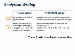 Negotiation Essay Gre Sample Argument Essays Questions Compare And Contrast Essay About High School And College also Essay About Leadership Gre Sample Argument Essays The Perfect Thesis Statement Gre Sample  Video Game Essay