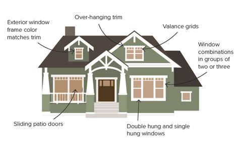 craftsman bungalow architectural style considerations milgard windows doors
