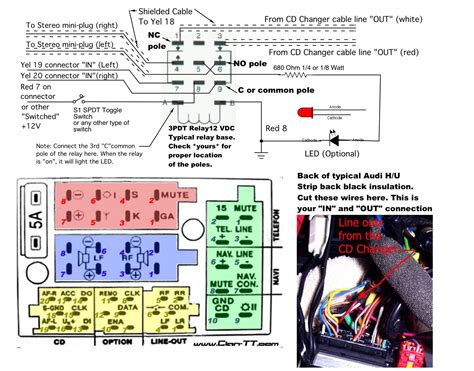 an auxiliary audio input to the audi oem unit and changer