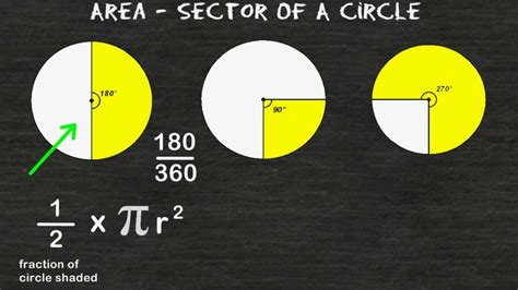 How To Find The Area Of A Circle's Sector Doovi