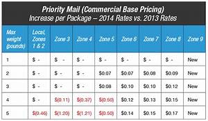 Priority Mail Commercial Base Rate Chart Upcoming 2014 Usps Postage Rate Increase