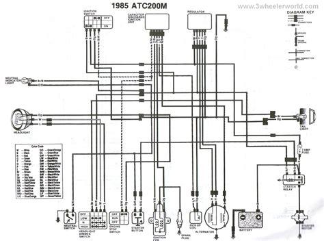 wrg 1887 honda atc 250sx wiring diagram