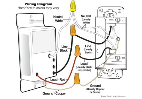 how do you wire a light switch how to install a dimmer switch for your recessed lighting