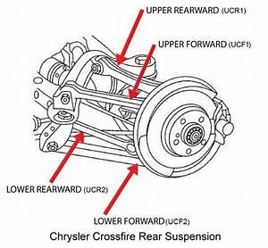Download Chrysler Crossfire 2004  U2013 2008 Factory Workshop