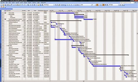 ms project sample construction schedule planner template