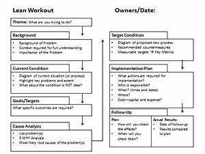 A Beginner U2019s Guide To Lean  Lean Workshop Lessons