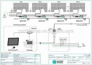 Nep Cec Approved Factory Directly Solar Micro Inverter