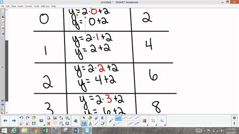 Graphing Functions Using Input-output Tables
