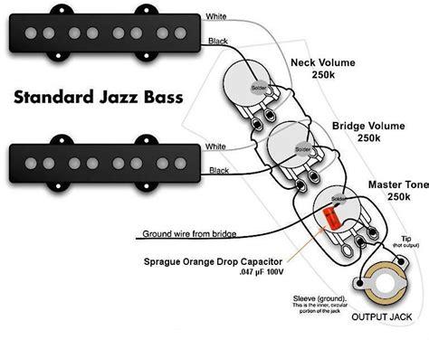 fender squier jazz bass upgrade soniccapture