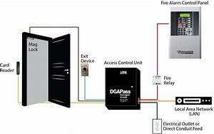 Fire Relays  Integrating Your Access Control And Fire