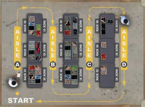 efficiency floor plans preparing your warehouse for the