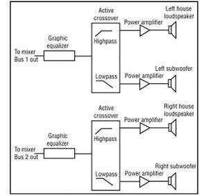 Basic Pa System Setup Diagram Pdf