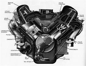 409 V8 Engine