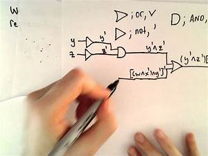 Logical Gates   Drawing A Circuit That Corresponds To A Boolean Expression   - Part 4