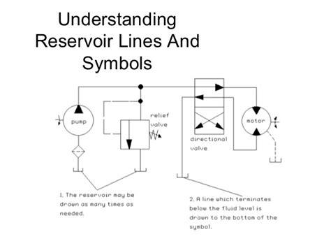 symbol  hydraulic motor impremedianet