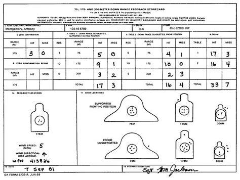Weapons Card Da Form 359 Mungfali