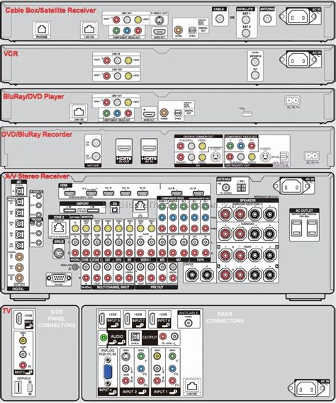 Wiring Home Theatre Diagram by Home Theater Speaker Wiring Diagrams Wiring Diagrams