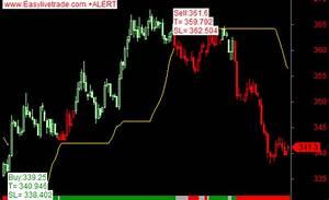 Lme Nickel Inventory Chart Copper Lead Zinc Aluminium Nickel Live Technical