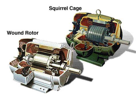 working principie  induction motor  electrical portal
