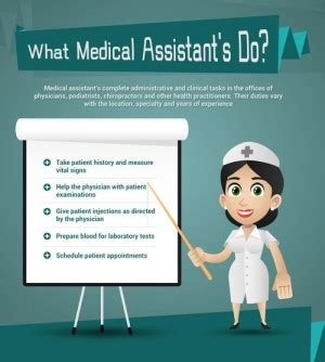 Medical Assistant Memes - medical assitant quotes sayings quotesgram