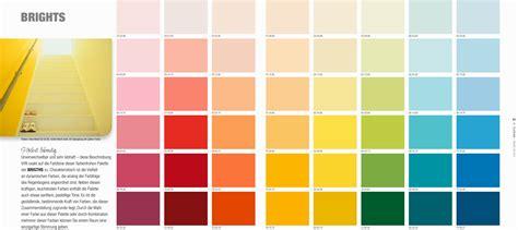 Farbpalette Grün Wandfarbe by Farbpaletten Wandfarbe Frische Haus Ideen