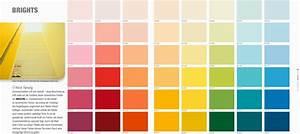 Farbpalette Für Wandfarben : farbpaletten wandfarbe frische haus ideen ~ Sanjose-hotels-ca.com Haus und Dekorationen