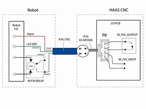 Haas Vf 6 Cnc Wiring Diagram