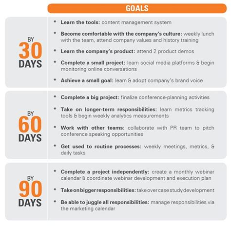 9+ Onboarding 306090day Plan Examples Pdf