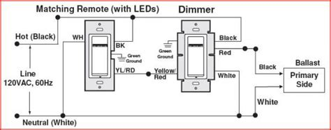 leviton dzmx dimmer  matching dimmer remote