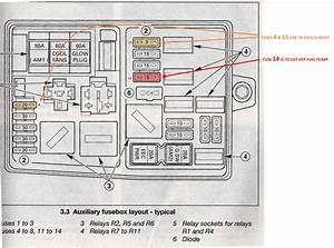 Ford Galaxy Mk2 Fuse Box   24 Wiring Diagram Images