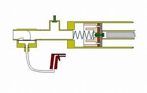 Plans For Homemade Harpoon Gun