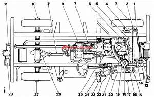 Land Rover Series 1 Workshop Wiring Diagram