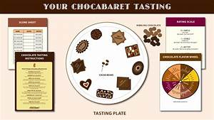 Bond Rating Scale Chart Chocabaret Taste Ny Artisan Chocolates Set To Music By